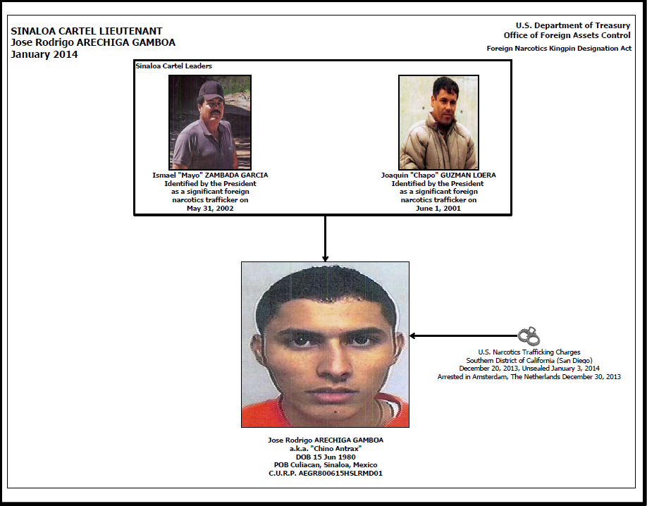 US Adds Chino Antrax to Kingpin List | Mexican Drug Cartels